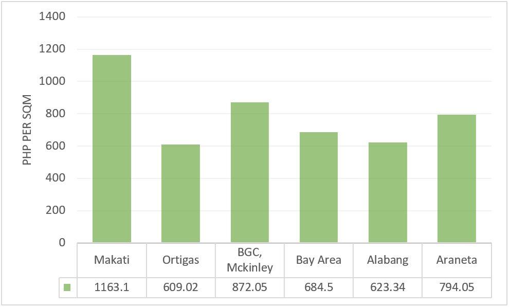 BGC Demand Graph