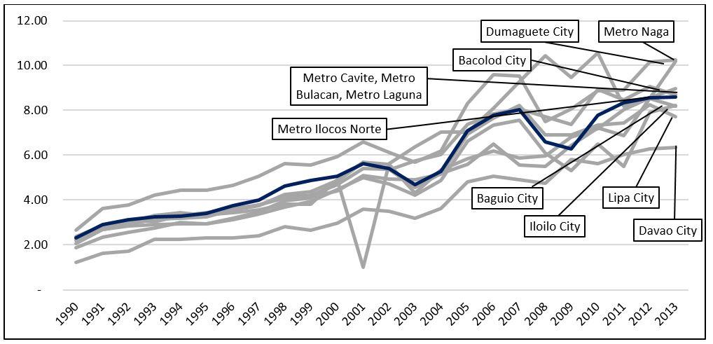 Metro Ilocos Norte Power Rates 2014